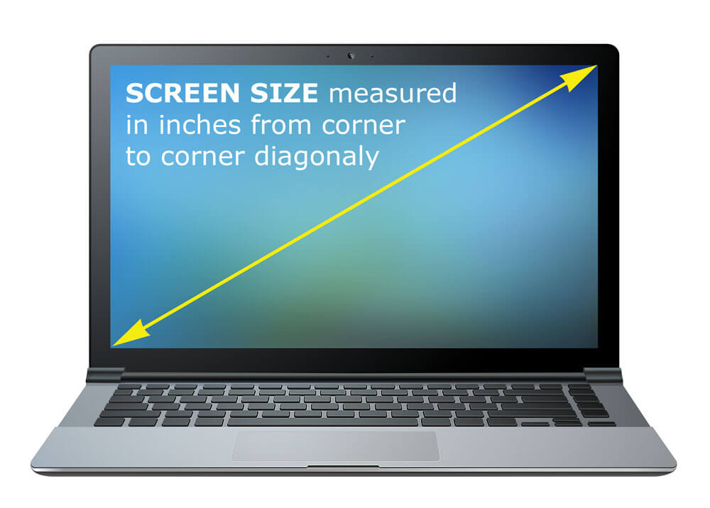 laptop screen size for revit